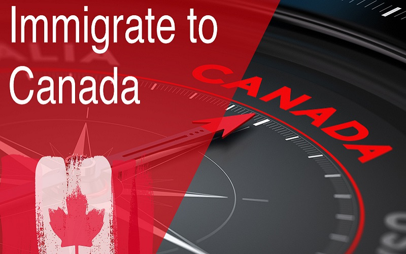 Canada Immigration through Express Entry in 2020